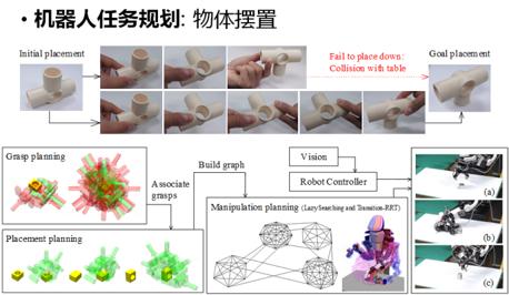 Image of 智能机器人自动物体摆正系统